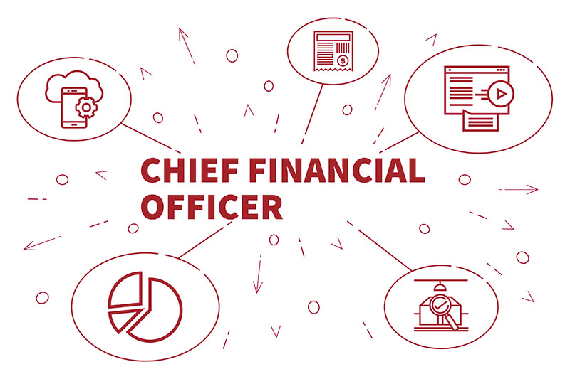 'chief financial officer' with business icons